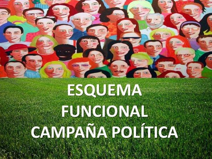 ESQUEMA   FUNCIONALCAMPAÑA POLÍTICA
