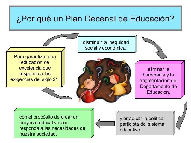 ¿Por qué un Plan Decenal de Educación? disminuir la inequidad social y económica, Para garantizar una educación de excelen...
