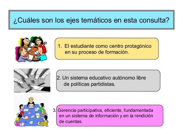 ¿Cuáles son los ejes temáticos en esta consulta?  1. El estudiante como centro protagónico en su proceso de formación.  2....