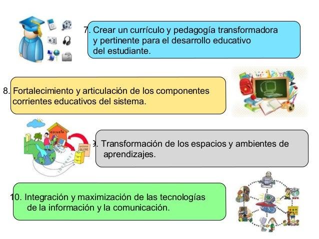 7. Crear un currículo y pedagogía transformadora y pertinente para el desarrollo educativo del estudiante.  8. Fortalecimi...