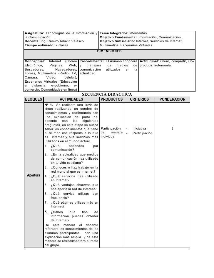 Asignatura: Tecnologías de la Información y Tema Integrador: Internautasla Comunicación                             Objeti...