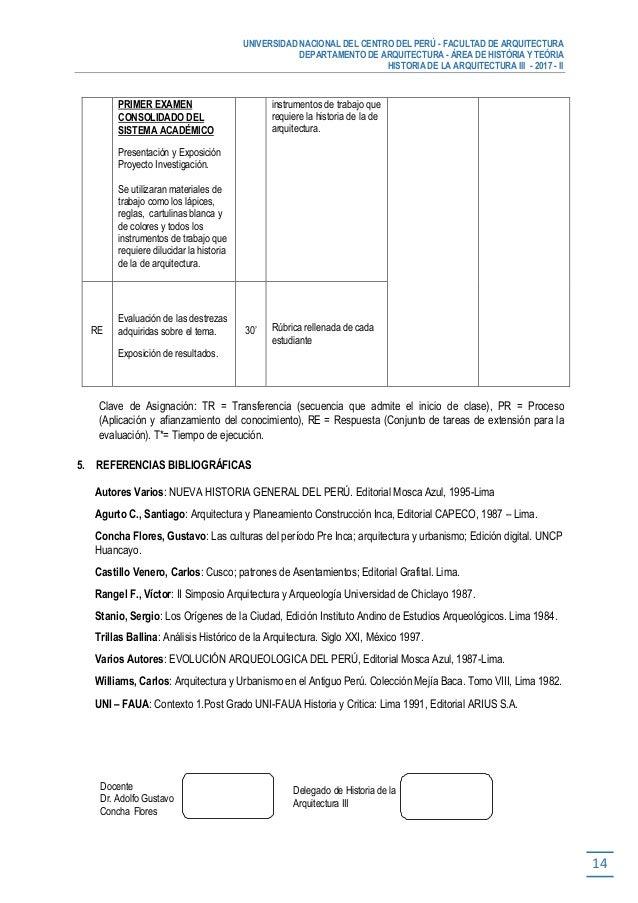 Plan de clase de historia de la arquitectura iii for Plan de arquitectura