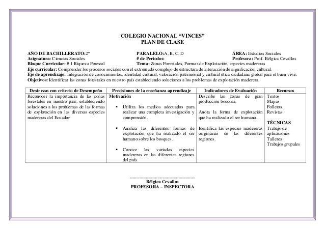 "COLEGIO NACIONAL ""VINCES""                                                        PLAN DE CLASEAÑO DE BACHILLERATO:2º      ..."