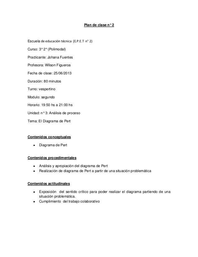 Plan de clase n° 2Escuela de educación técnica (E.P.E.T n° 2)Curso: 3° 2° (Polimodal)Practicante: Johana FuentesProfesora:...