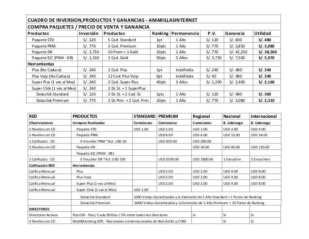 CUADRO DE INVERSION,PRODUCTOS Y GANANCIAS - AMARILLASINTERNET COMPRA PAQUETES / PRECIO DE VENTA Y GANANCIA Productos  Inve...