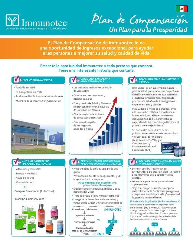 Plan de Compensación Un Plan para la Prosperidad  El Plan de Compensación de Immunotec le da una oportunidad de ingresos e...