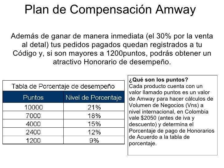 Plan de Compensación Amway Además de ganar de manera inmediata (el 30% por la venta al detal) tus pedidos pagados quedan r...