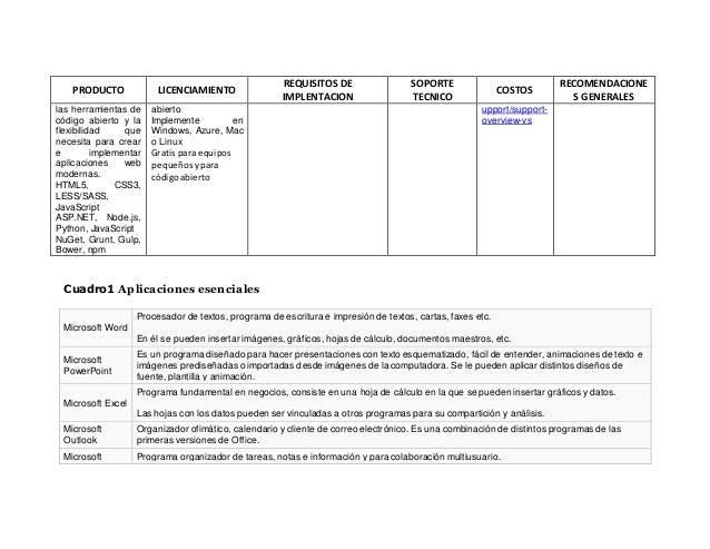 plan-de-compra-de-software-18-638.jpg?cb=1447617041