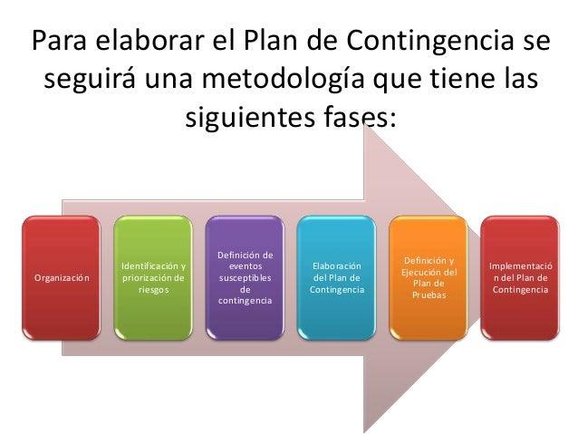 PLAN DE CONTINGENCIAS PDF DOWNLOAD