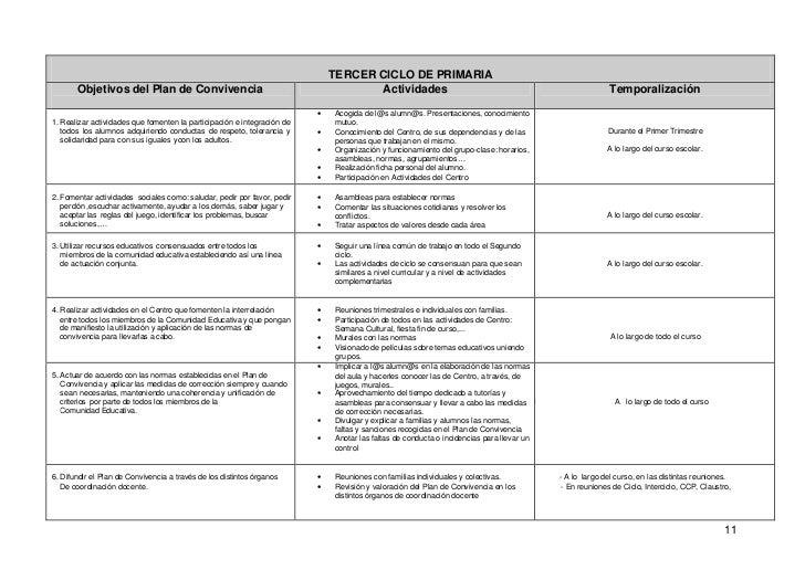TERCER CICLO DE PRIMARIA       Objetivos del Plan de Convivencia                                            Actividades   ...