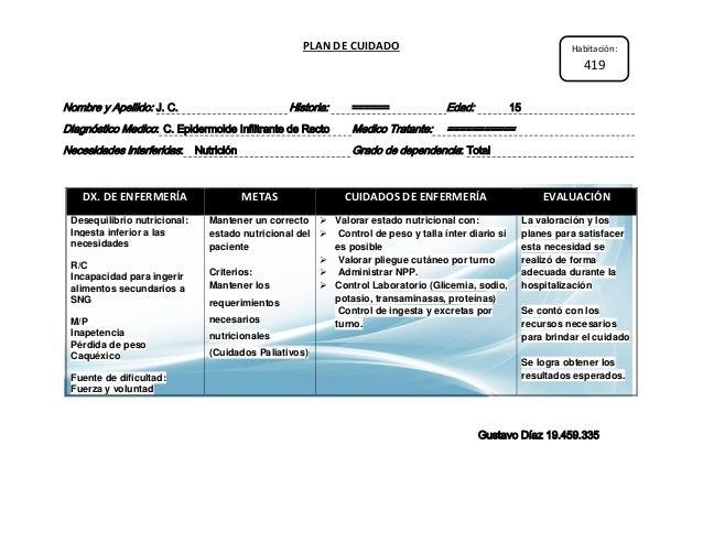 Plan de Cuidado Desequilibrio nutricional.