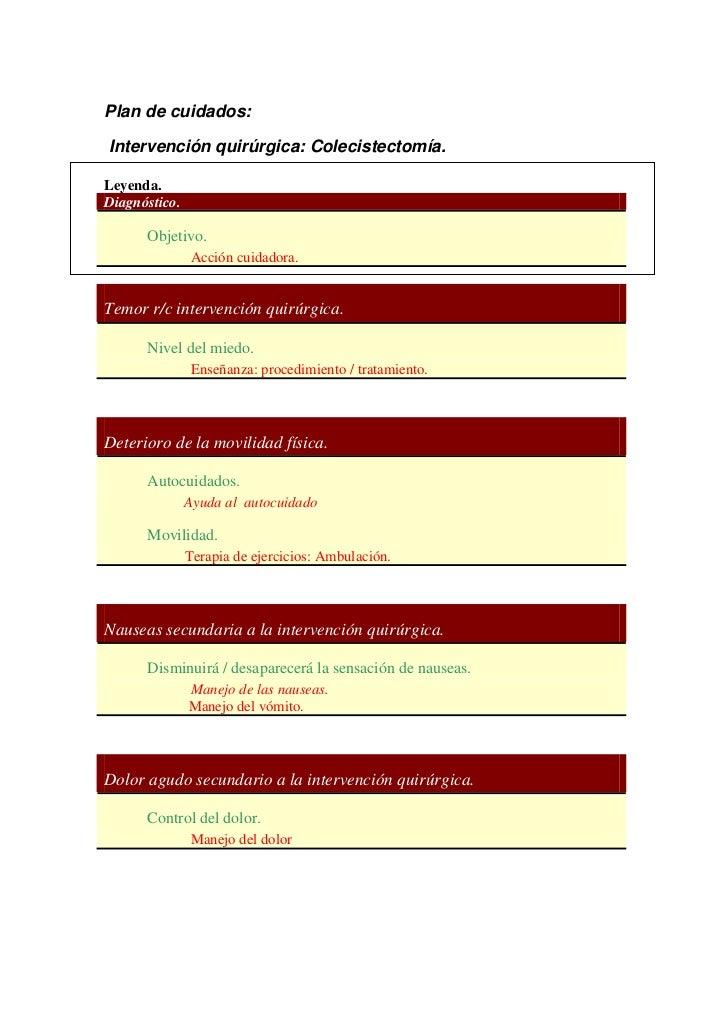 Plan de cuidados:Intervención quirúrgica: Colecistectomía.Leyenda.Diagnóstico.      Objetivo.               Acción cuidado...