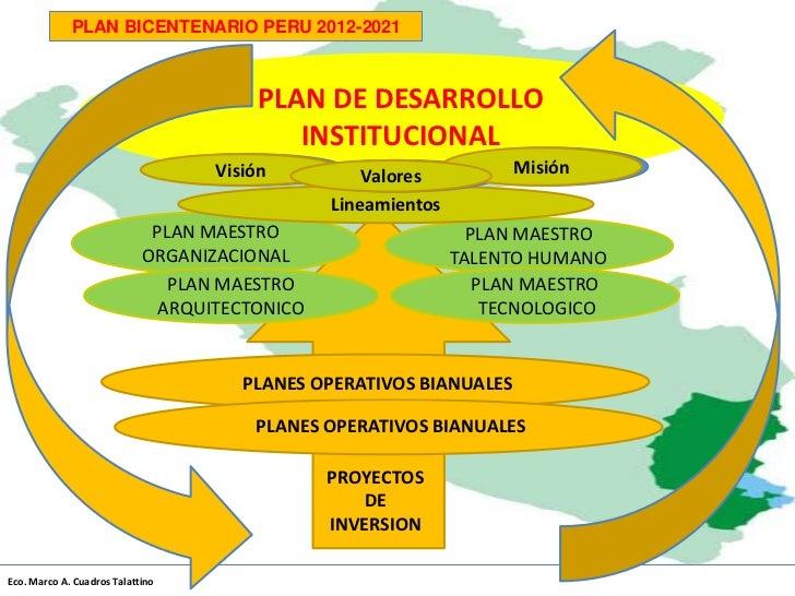 PLAN BICENTENARIO PERU 2012-2021                                        PLAN DE DESARROLLO                                ...