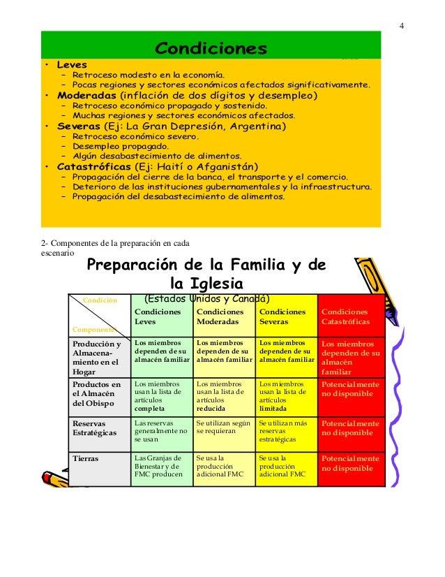 plan de emergencia familiar para enfrentar desastres