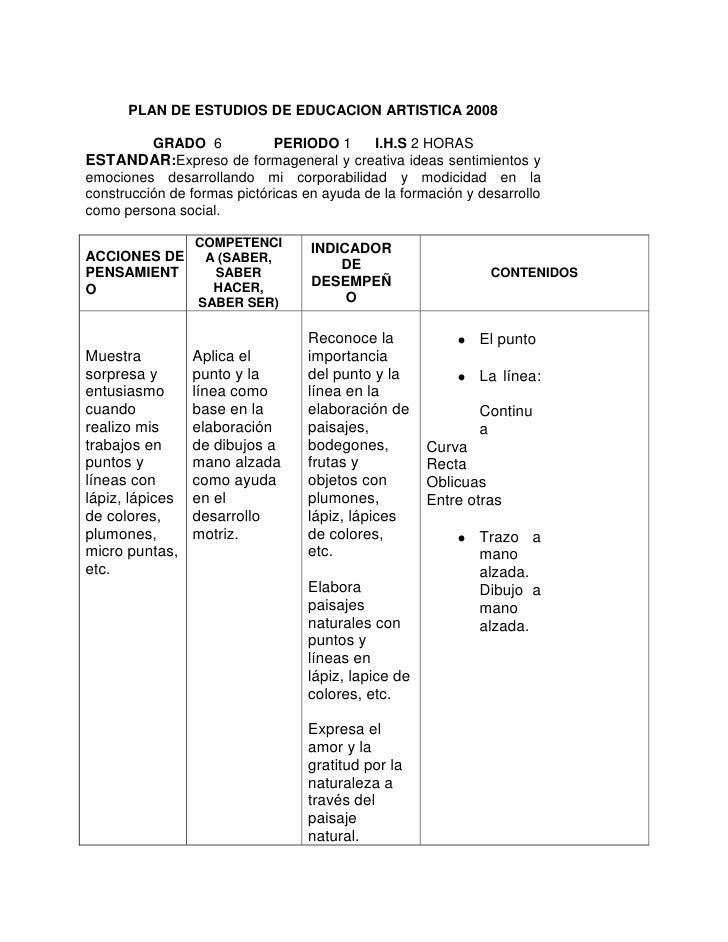 PLAN DE ESTUDIOS DE EDUCACION ARTISTICA 2008          GRADO 6            PERIODO 1       I.H.S 2 HORASESTANDAR:Expreso de ...