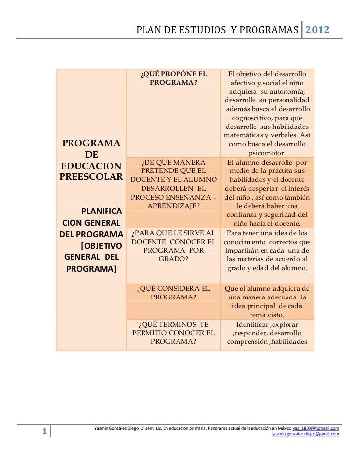 PLAN DE ESTUDIOS Y PROGRAMAS 2012                                 ¿QUÉ PROPÓNE EL     El objetivo del desarrollo          ...