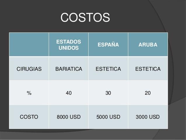 COSTOS  ESTADOS  UNIDOS  ESPAÑA ARUBA  CIRUGIAS BARIATICA ESTETICA ESTETICA  % 40 30 20  COSTO 8000 USD 5000 USD 3000 USD