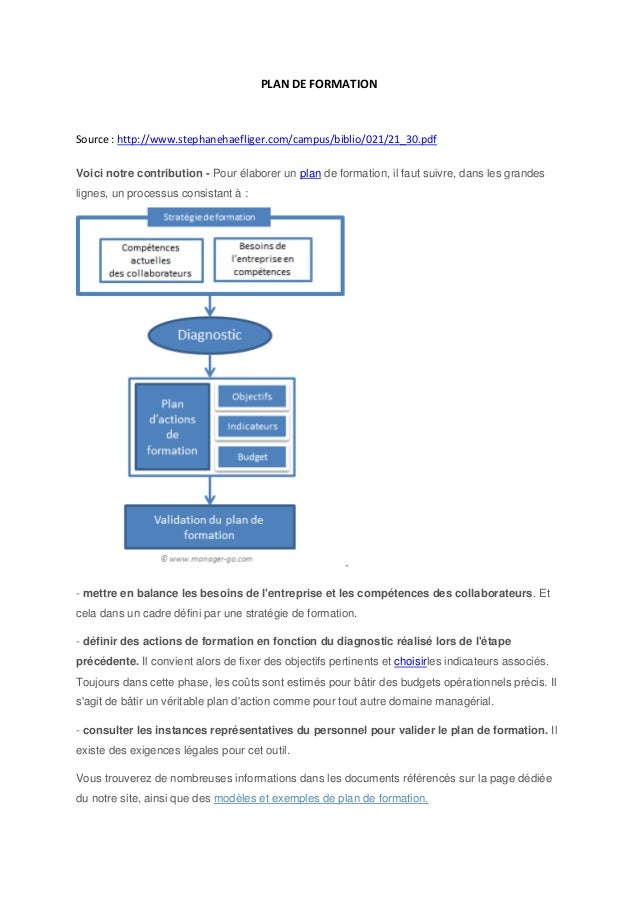 PLAN DE FORMATION  Source : http://www.stephanehaefliger.com/campus/biblio/021/21_30.pdf Voici notre contribution - Pour é...
