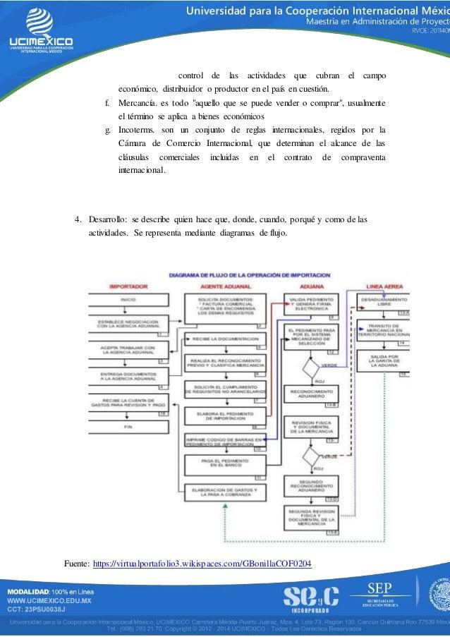 Plan de gestión de calidad 1