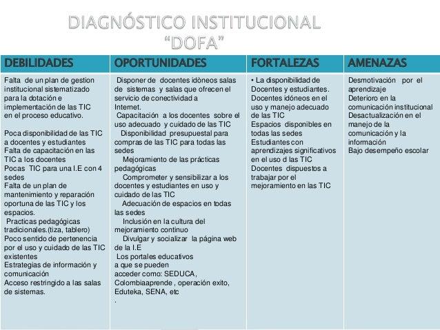Plan de gestion) Slide 3