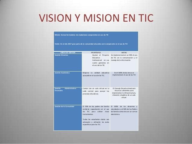 VISION Y MISION EN TIC   Misión: Somos formadores de ciudadanos competentes en uso de TIC   Visión: En el año 2017 gran pa...