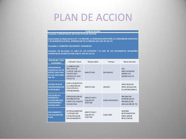 PLAN DE ACCION                                        PLAN DE ACCIONPropósito: GARANTIZAR EL ÉXITO DEL PLAN DE GESTIONOpor...