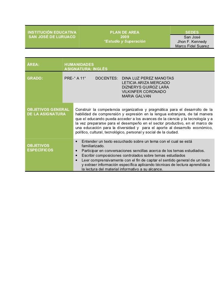INSTITUCIÓN EDUCATIVA                  PLAN DE AREA                               SEDES  SAN JOSÉ DE LURUACO              ...