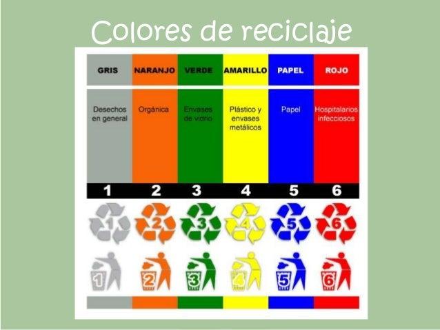 Plan de las 5 erres - Colores para reciclar ...