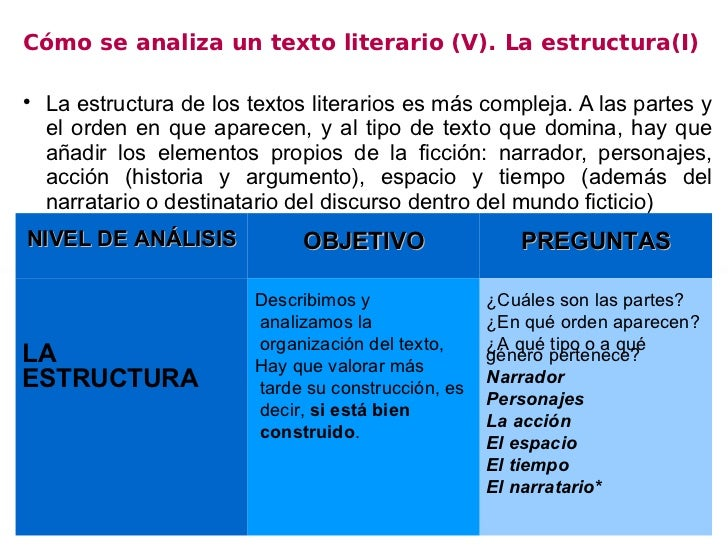 Cómo Se Analiza Un Texto Literario