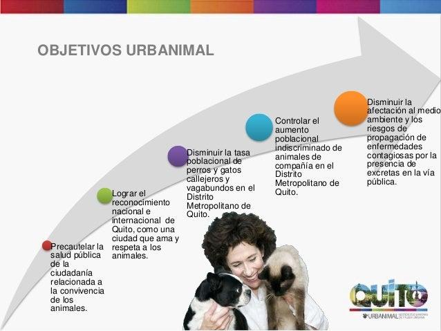OBJETIVOS URBANIMAL Precautelar la salud pública de la ciudadanía relacionada a la convivencia de los animales. Lograr el ...