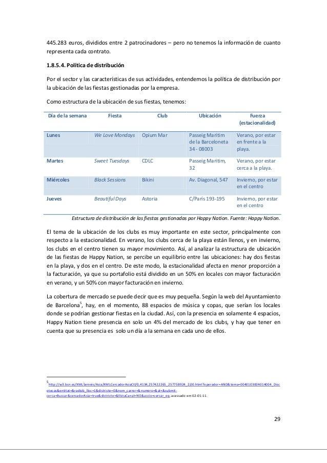 29 445.283 euros, divididos entre 2 patrocinadores – pero no tenemos la información de cuanto representa cada contrato. 1....