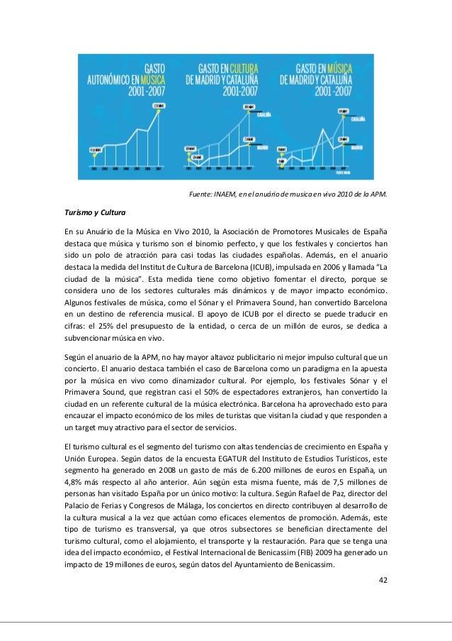 42 Fuente: INAEM, en el anuário de musica en vivo 2010 de la APM. Turismo y Cultura En su Anuário de la Música en Vivo 201...