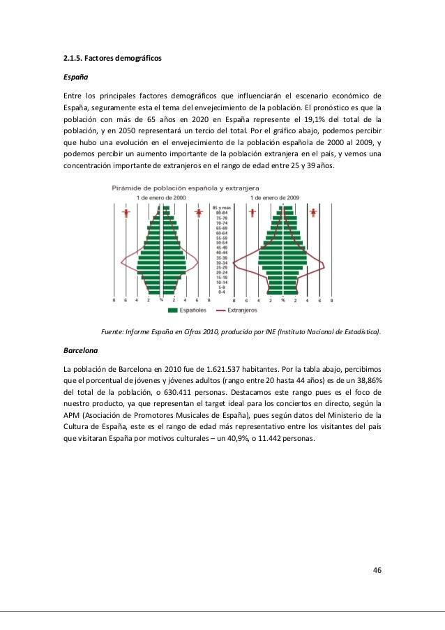 46 2.1.5. Factores demográficos España Entre los principales factores demográficos que influenciarán el escenario económic...