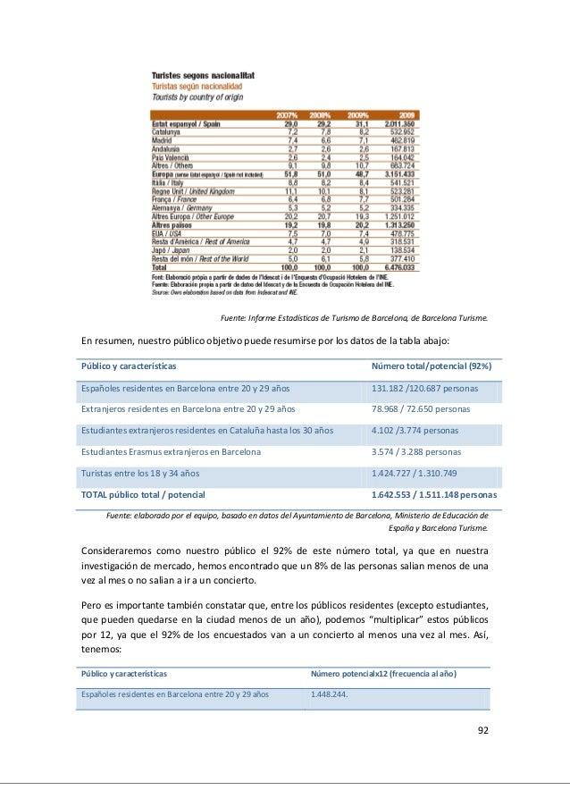 Plano de Marketing para Happy Nation Hall - Projeto de Conclusão de Curso - Máster em Marketing na EADA - Barcelona - Espanha