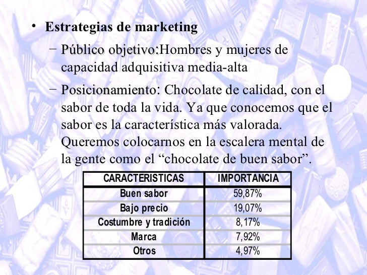 marketing plan for chocolate Marketing strategy for chocolate products print reference this published: 23rd march, 2015 disclaimer: this essay has been submitted by a student through franchises and ambitious.