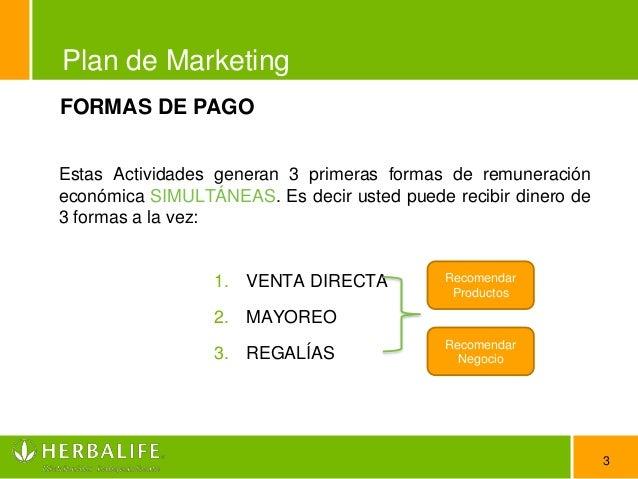 Plan de marketing herbalife Slide 3