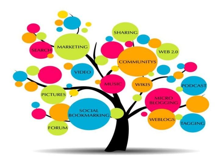 Consultor                          deManagement, Speaker, Profesor, Blogger, Padre de familia numerosa, …Diplomado       e...