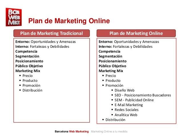 Barcelona Web Marketing | Marketing Online a tu medida Plan de Marketing Online Entorno: Oportunidades y Amenazas Interno:...
