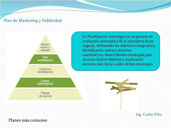 plan de marketing y publicidad