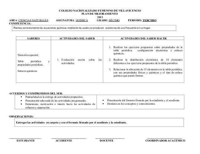 COLEGIO NACIONALIZADO FEMENINO DE VILLAVICENCIO PLAN DE MEJORAMIENTO 2013 AREA: CIENCIAS NATURALES. ASIGNATURA: QUÍMICA GR...
