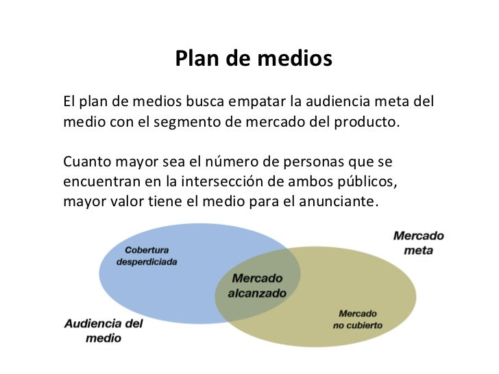 Plan de medios El plan de medios busca empatar la audiencia meta del medio con el segmento de mercado del producto. Cuanto...