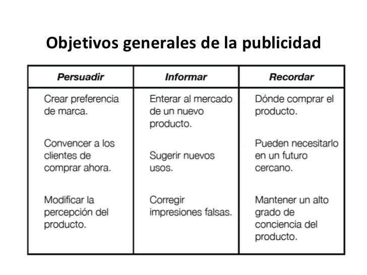 Objetivos generales de la publicidad <ul><li>Crear preferencia de  </li></ul>
