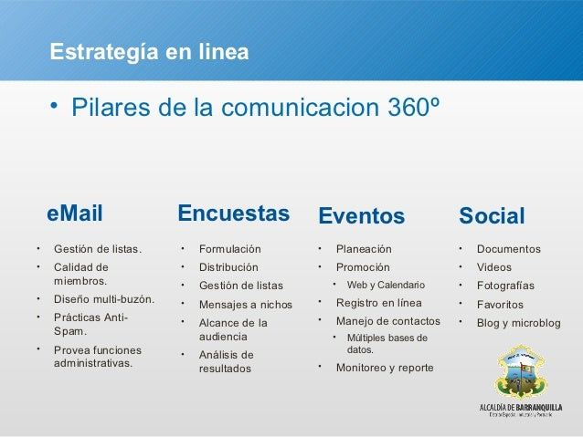 Editorial Social mediaSEM Contenidos                         Entregable                         Ejecución1     Pagina de R...