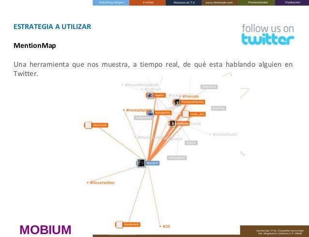 ESTRATEGIAAUTILIZAR MentionMap Una herramienta que nos muestra, a tiempo real, de qué esta hablando alguien en Twitter. ...