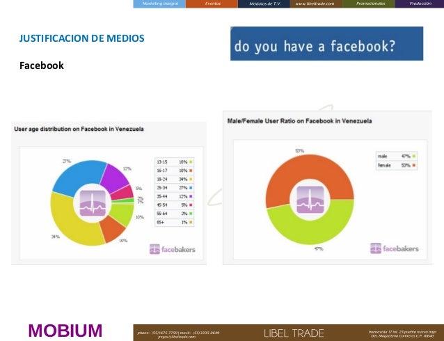 JUSTIFICACION DE MEDIOS Facebook  MOBIUM