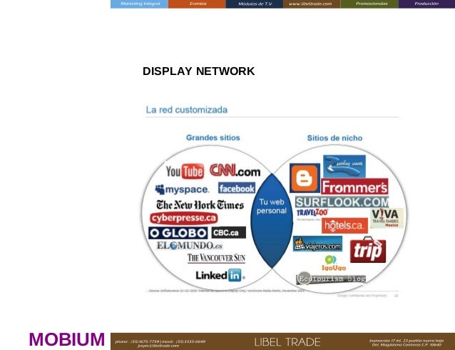 DISPLAY NETWORK  MOBIUM