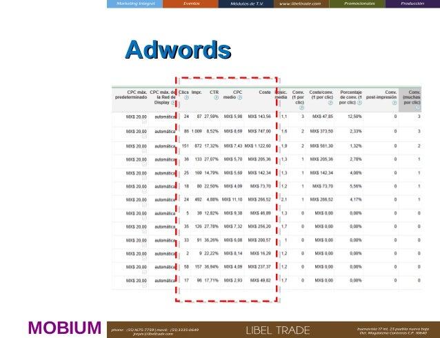 Adwords  MOBIUM