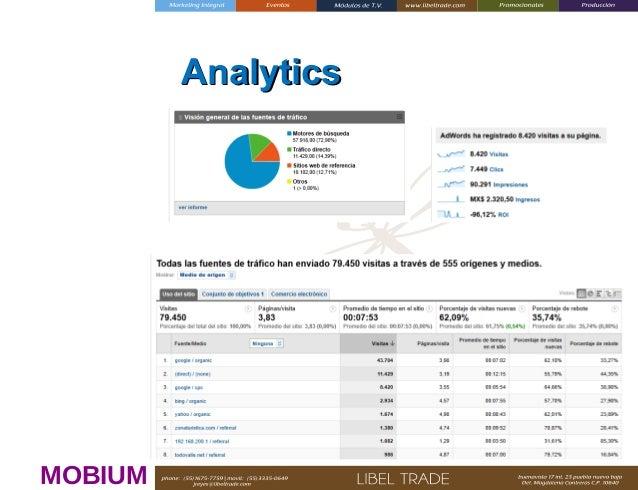 Analytics  MOBIUM