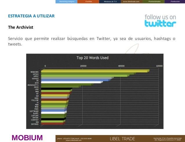 ESTRATEGIAAUTILIZAR TheArchivist Servicio que permite realizar búsquedas en Twitter, ya sea de usuarios, hashtags o twe...