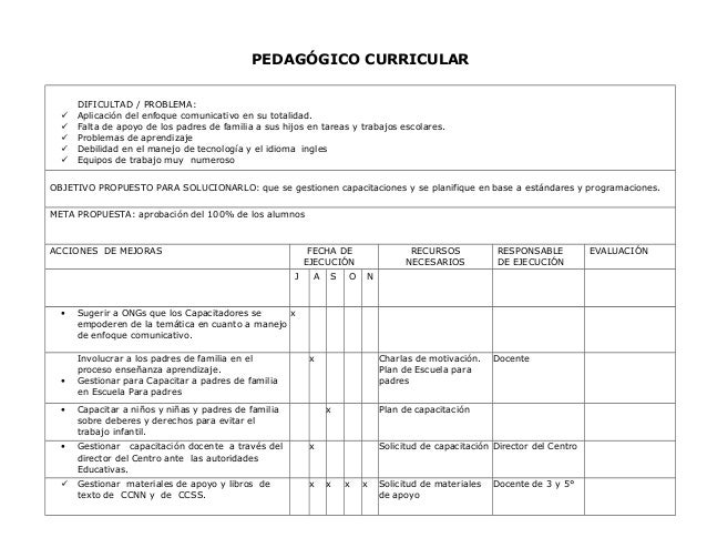 Plan de mejora educativa municipal autoguardado for Capacitacion para restaurantes pdf